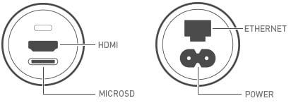 Conexiones NVIDIA Shield TV